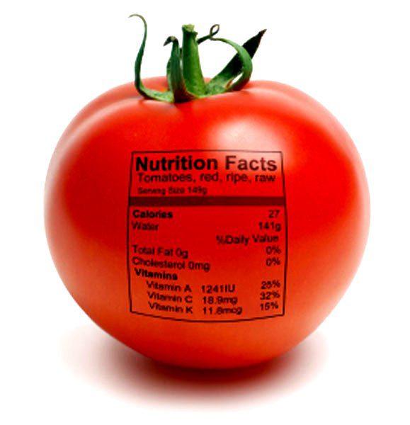 מספרי E של תוספים למזון